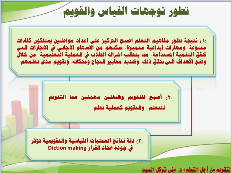 أقامت الكلية ممثلة في وحدة القياس والتقويم بأقسام الطالبات برنامج تدريبي بعنوان (التقويم من أجل التعلم) | جامعة المجمعة | Majmaah University